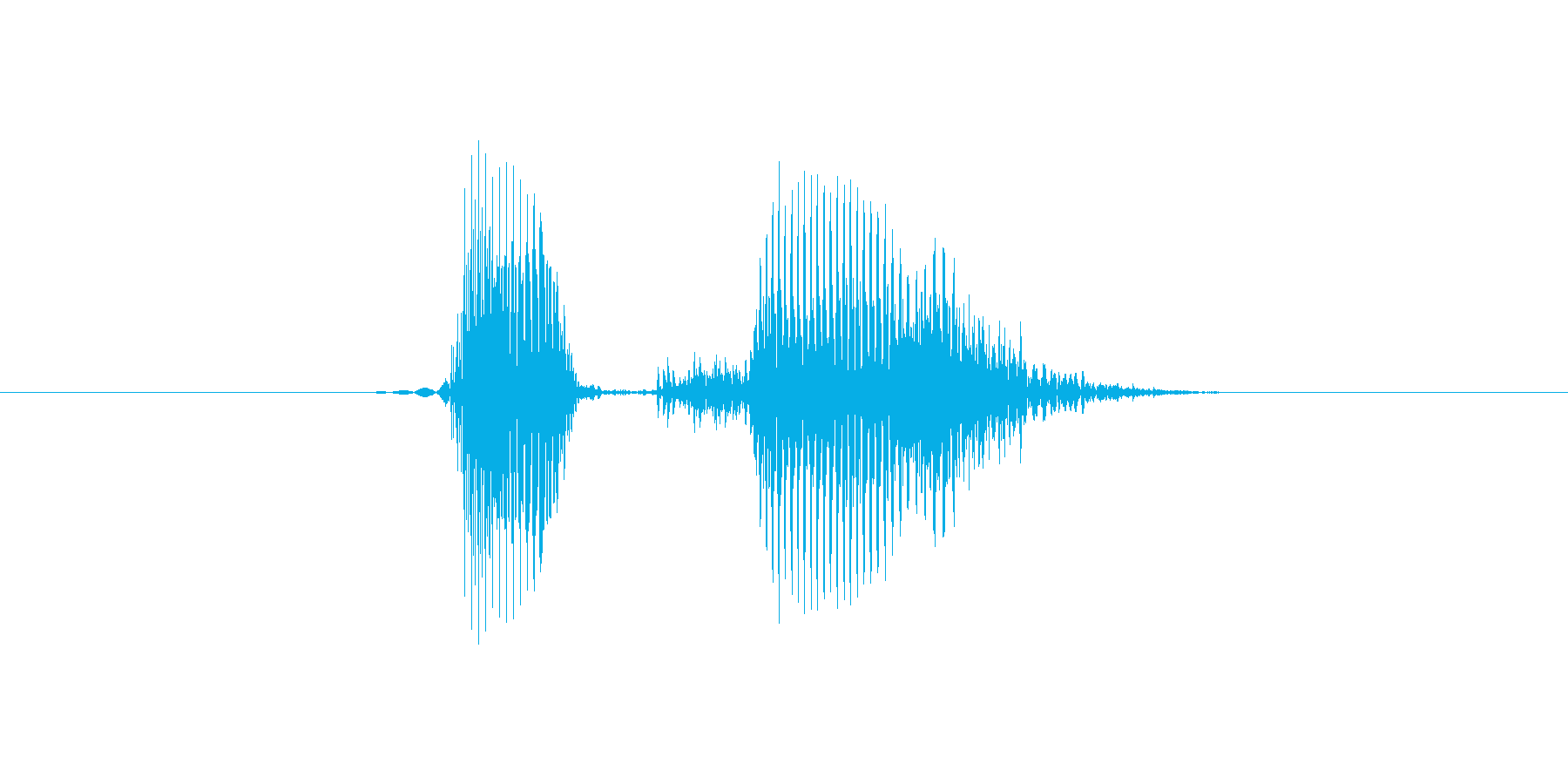 Okay / OK (発音:Okay …の再生済みの波形
