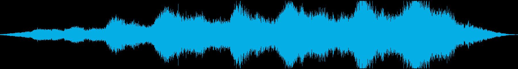 大気と静かなサウンドスケープ。の再生済みの波形
