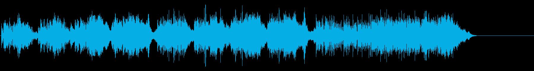 ドキュメント風環境音楽の再生済みの波形