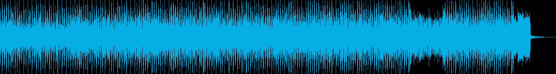 ロジック、推理、サスペンス、ミステリーの再生済みの波形