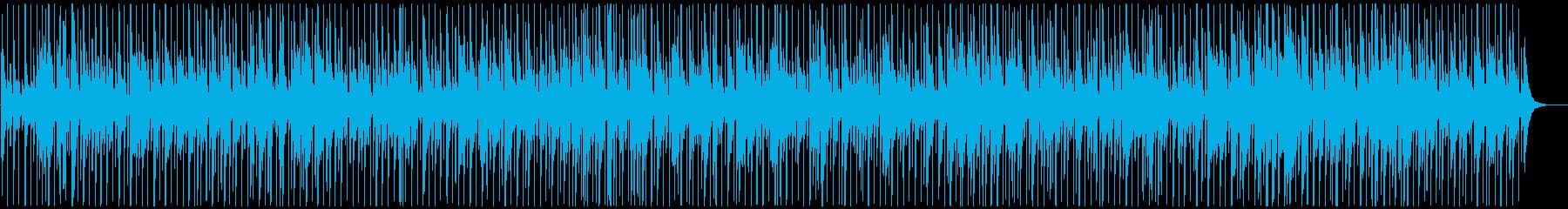 おしゃれなジャズボサノバBGM②の再生済みの波形