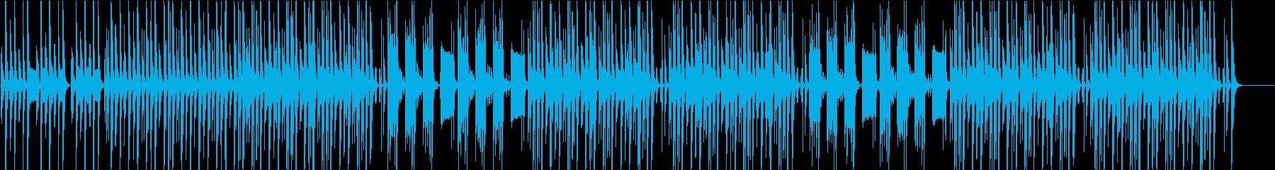 コミカル・ほのぼの・動物ハプニング映像の再生済みの波形