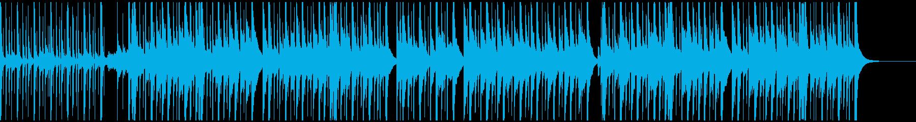 夜に屋根裏を彷徨う不気味な存在のBGMの再生済みの波形