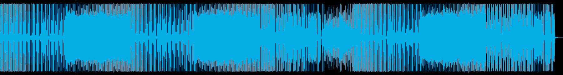 スキップしたくなる軽快で明るい日常BGMの再生済みの波形
