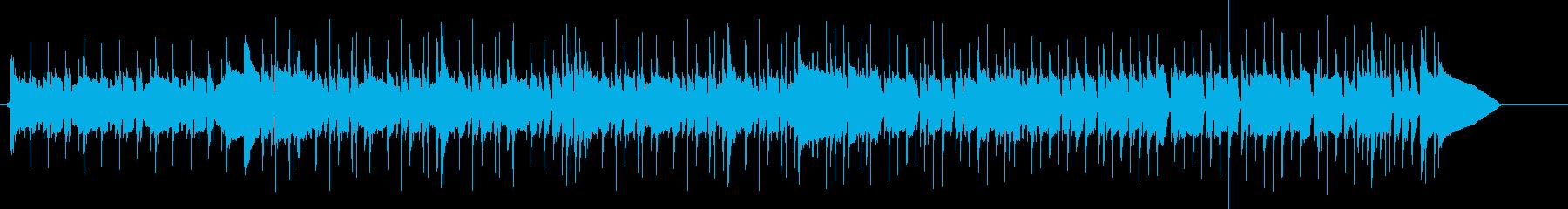 ベーススラップソロのロックインスト、CMの再生済みの波形