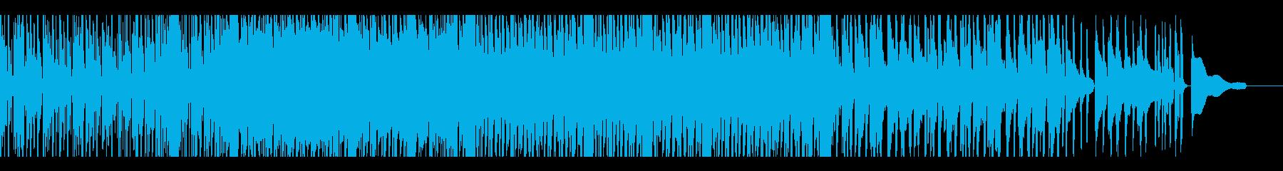 暑苦しい男の登場コミカルなサックス曲の再生済みの波形