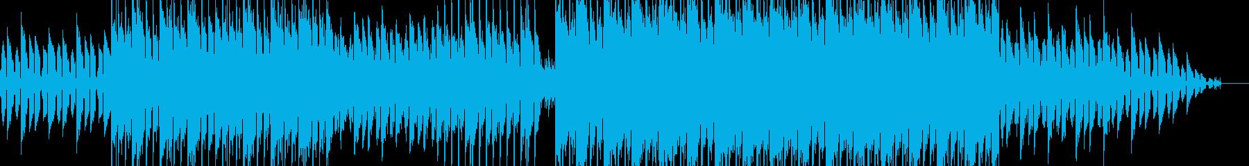 レトロ ギャングスタラップ 淡々 ドラムの再生済みの波形