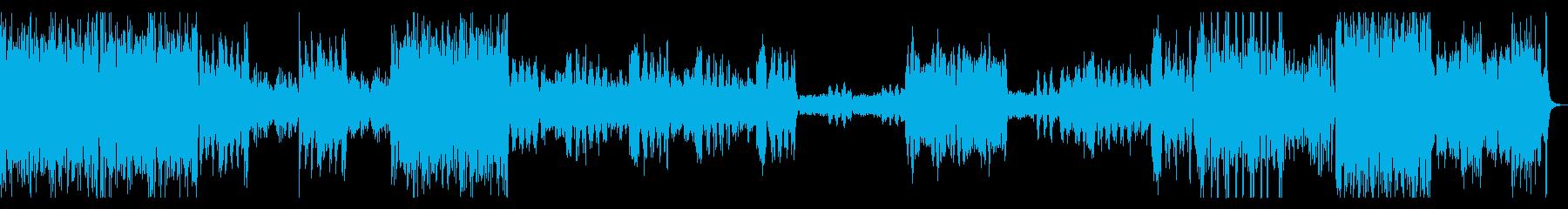 Coppelia to Mazurka Orchestra Edition's reproduced waveform