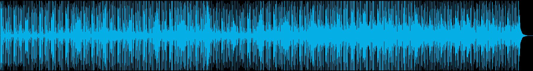 軽快カッティングギターのシンプルなBGMの再生済みの波形
