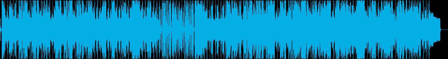 ドブロとハーモニカのアメリカンブルースの再生済みの波形