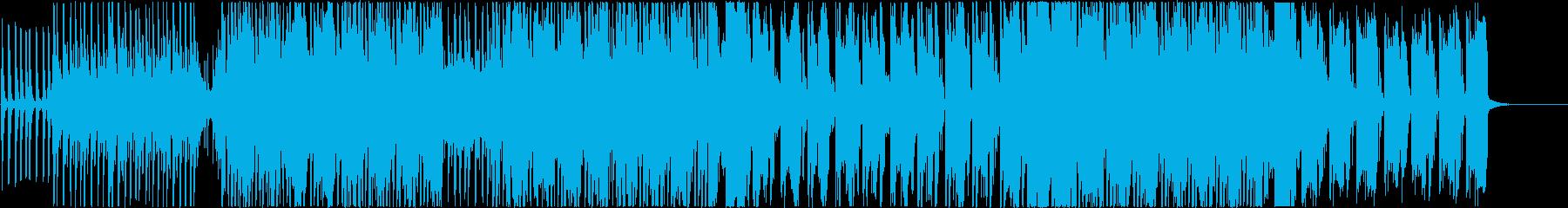 ギターやサックスのリズムが印象的な曲の再生済みの波形