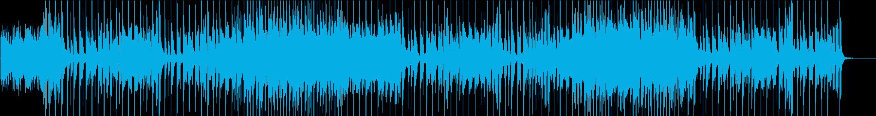 ユーモラス、コミカル系クリスマスBGMの再生済みの波形
