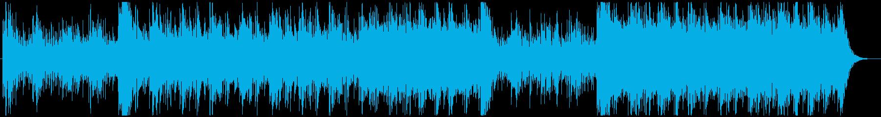 エネルギッシュなトレーニングBGMの再生済みの波形