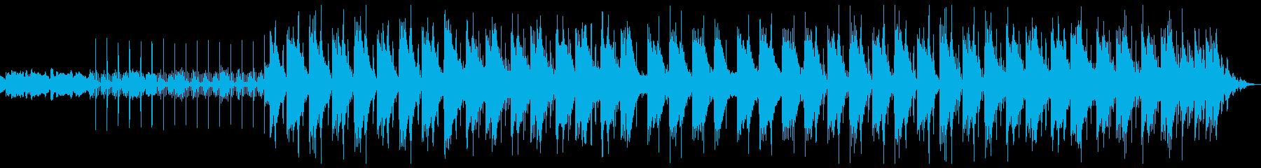 ダーク ホラー Trapの再生済みの波形