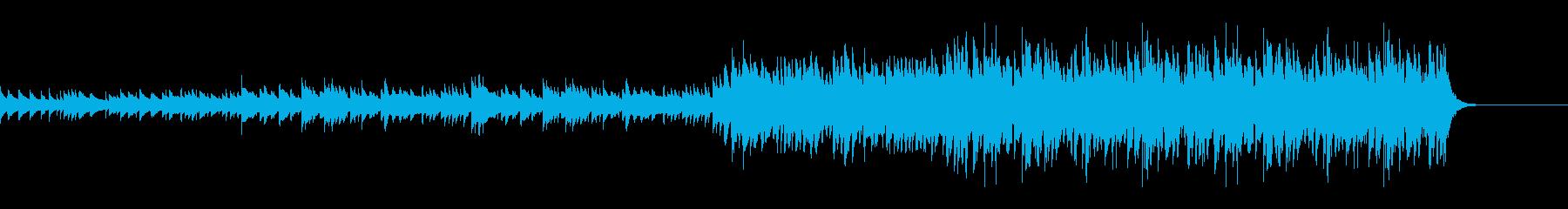 爽やかなアコギと可愛いトロピカルハウスBの再生済みの波形