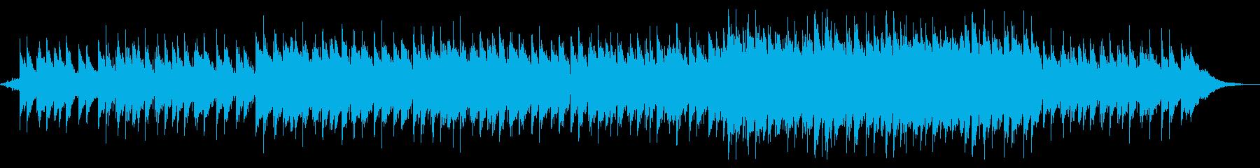企業映像 ドラム無 感動ドキュメンタリーの再生済みの波形