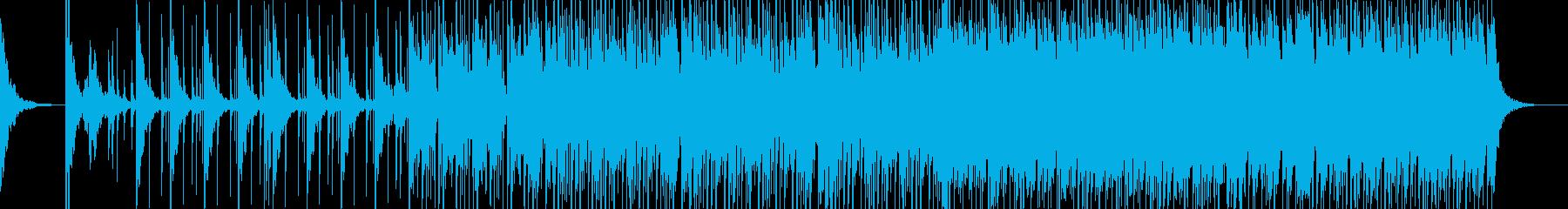 和太鼓で伝える、表現する和風の再生済みの波形