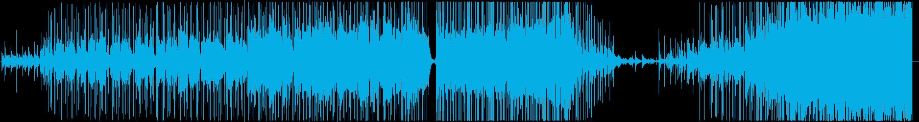 マイ・スウィート・リトル・ダンサーの再生済みの波形