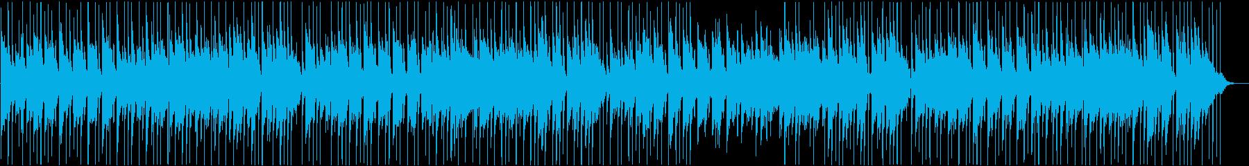 ★★都市伝説✡オルゴール✡Lo-Fi★Hの再生済みの波形