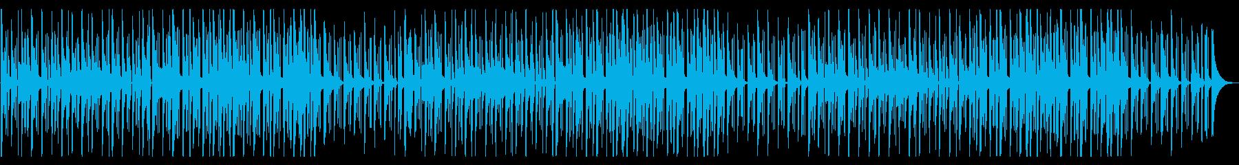 YouTube ほのぼのとした日常の再生済みの波形