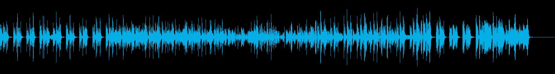 シロフォンのミニマル感とブレ=グリッチの再生済みの波形