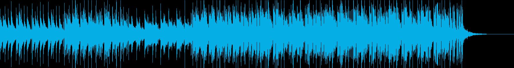 企業VPや映像に軽快・わくわく・感動Lの再生済みの波形