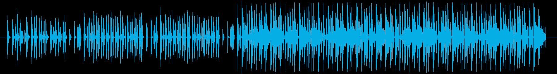 のんびりまったりなシンセとレゲエの再生済みの波形