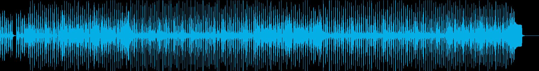 フルートを使ったルンルンとした温かい曲の再生済みの波形
