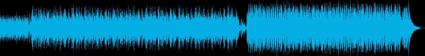 軽快なボサノバの再生済みの波形