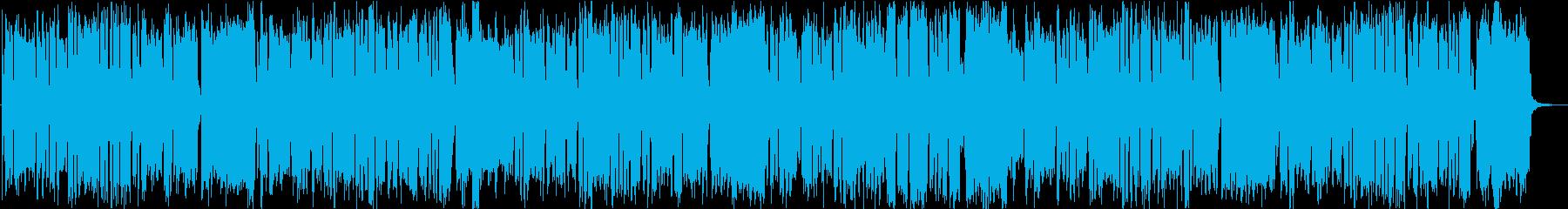 ビッグバンド風BGMの再生済みの波形