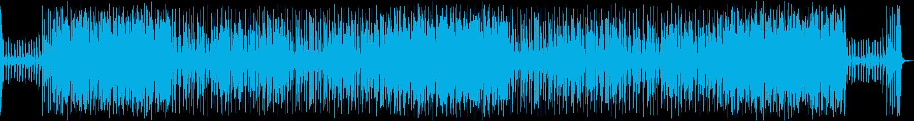 ファンク・クール・かっこいい・テーマの再生済みの波形
