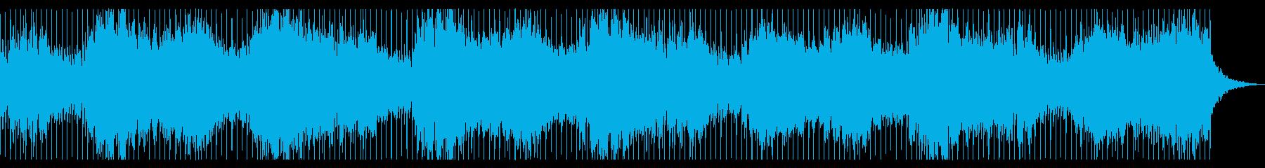 サイバー&ミステリアスなシンセBGMの再生済みの波形