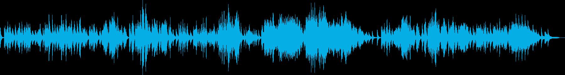 ショパン ノクターン Op15-No2の再生済みの波形