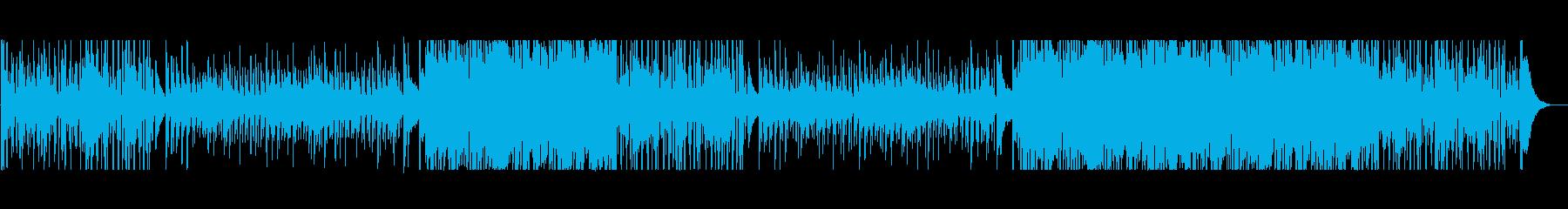 バーレスク風ビッグバンドオーケストラ楽曲の再生済みの波形