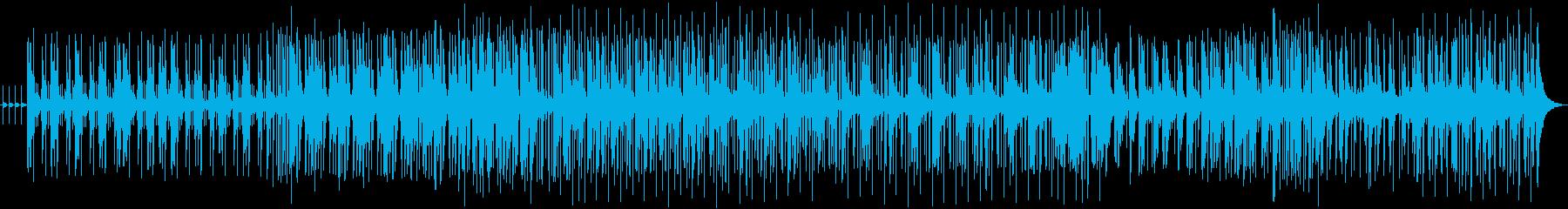 チルアウト、エレクトロワールド、ア...の再生済みの波形