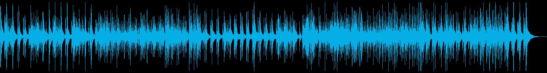 メンデルスゾーン「春の歌」ウクレレカバーの再生済みの波形