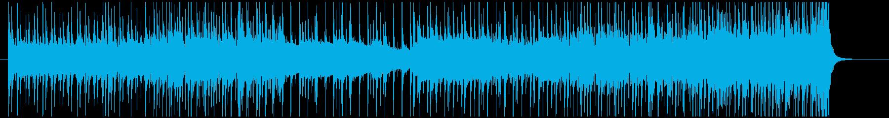 8分の6拍子の津軽三味線ロックの再生済みの波形