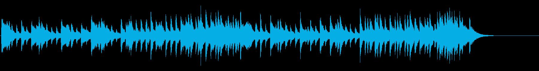 軍隊ポロネーズ(ショパン)の再生済みの波形