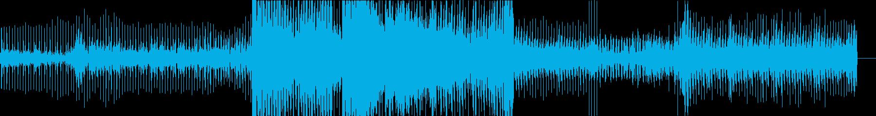 短めのドキュメンタリーなどのBGMにの再生済みの波形