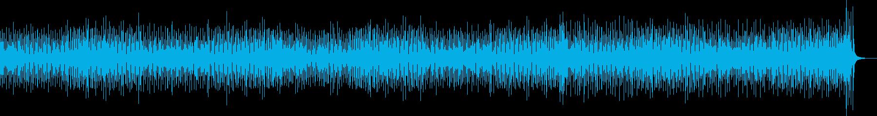 無邪気なポジティブオープニングトーク128の再生済みの波形