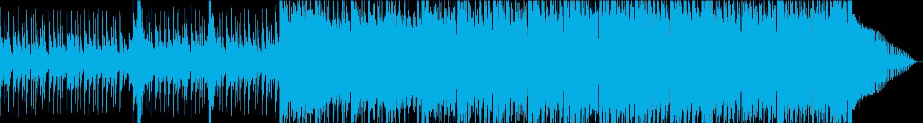 KANT動画用古代的BGMの再生済みの波形