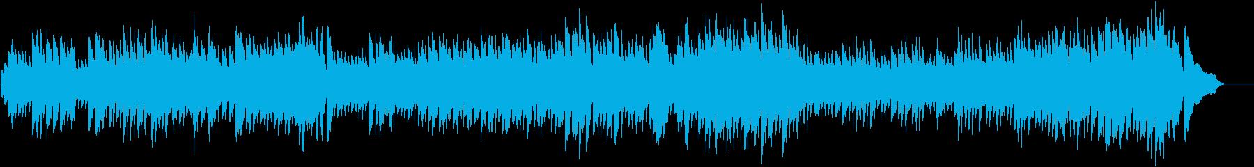 バッハ_インヴェンション第1番_ピアノの再生済みの波形