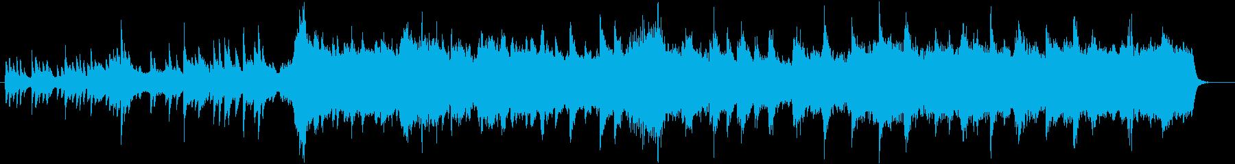 ゲーム、テーマソング用オーケストラ曲の再生済みの波形