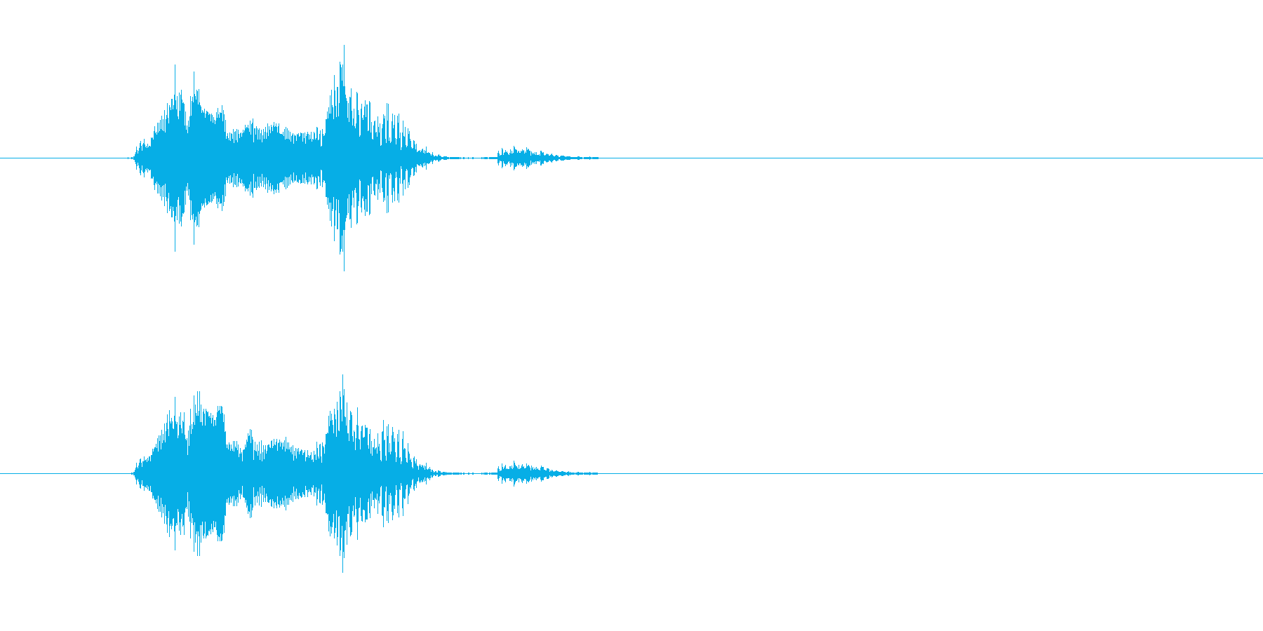 Musicの再生済みの波形