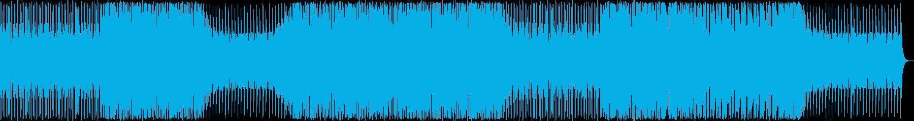 おとなしめのトランスの再生済みの波形