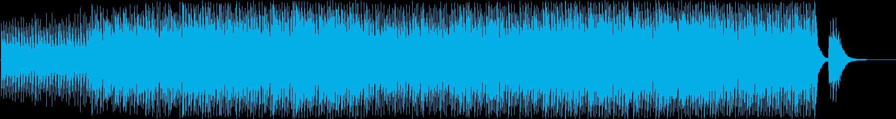 イージーリスニング アクション 希...の再生済みの波形