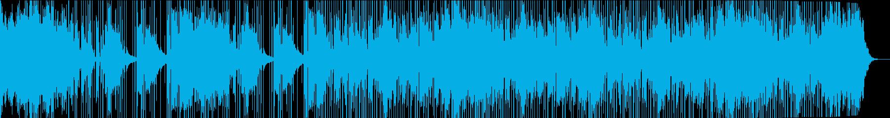リズムメインのダンスナンバーの再生済みの波形