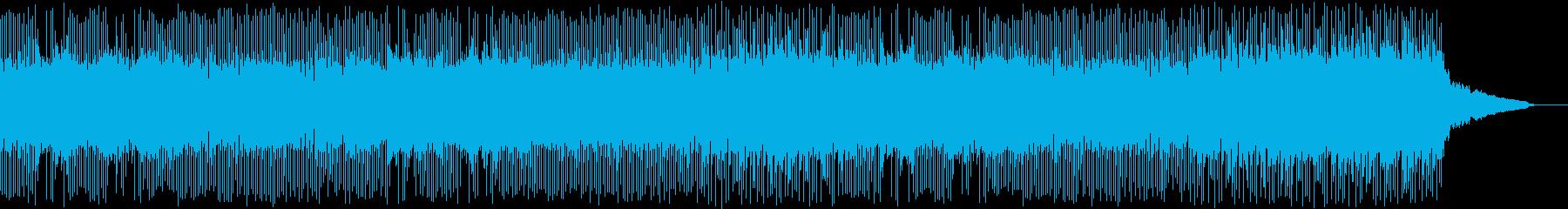 インディー アクション 繰り返しの...の再生済みの波形