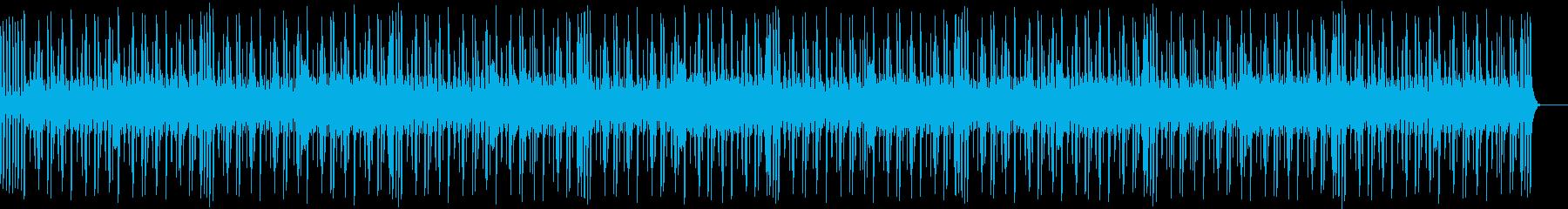 サイファービート12 8小節×8回の再生済みの波形