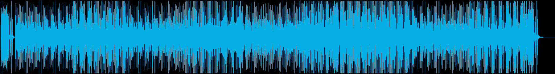 マリンバを使ったほのぼの・コミカルBGMの再生済みの波形